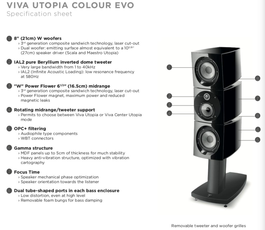 loa Focal Viva Utopia Colour EVO chi